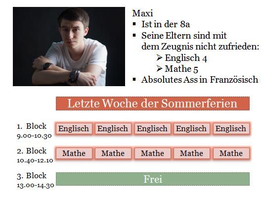 Summer School Beispiel 2