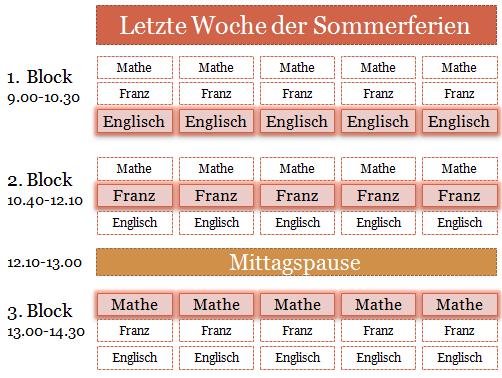 Summer School Grafik